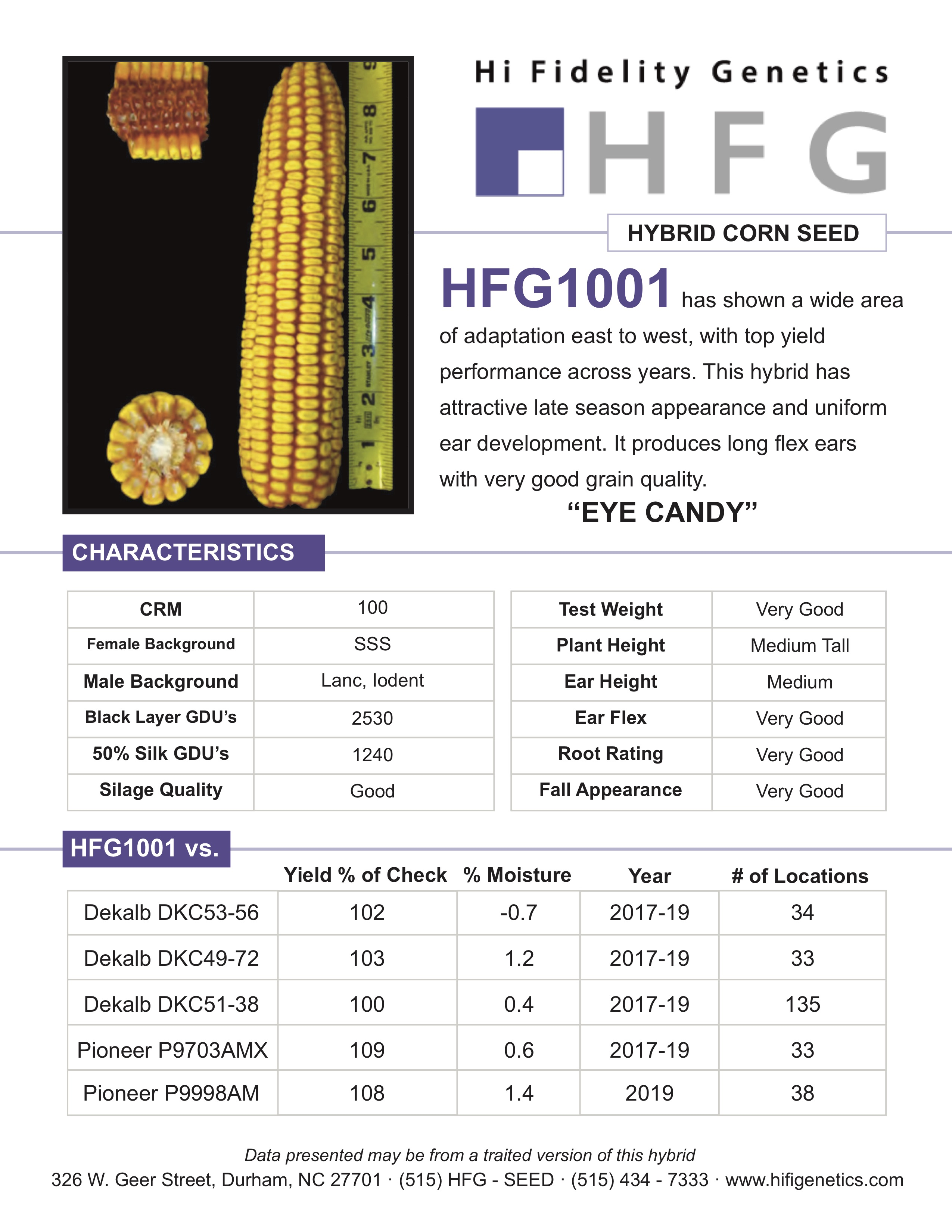 HFG Mid RM Products 2019-2020